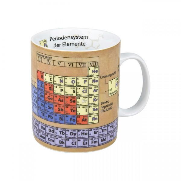 Chemie - Wissensbecher