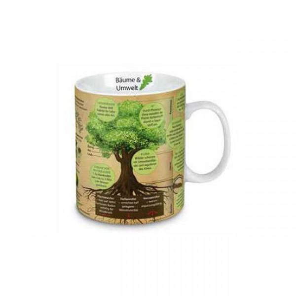 Bäume - Wissensbecher